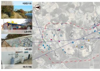 태안군 고남면 고남1리 마을, '2020년 취약지역 생활여건 개조사업' 대상지 최종 선정!